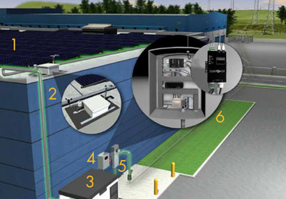 SunPower Monitoring System for Commercial
